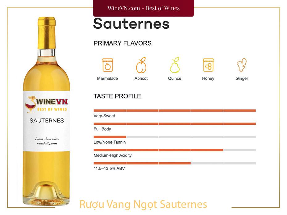 Tìm Hiểu Về Rượu Vang Ngọt Sauternes